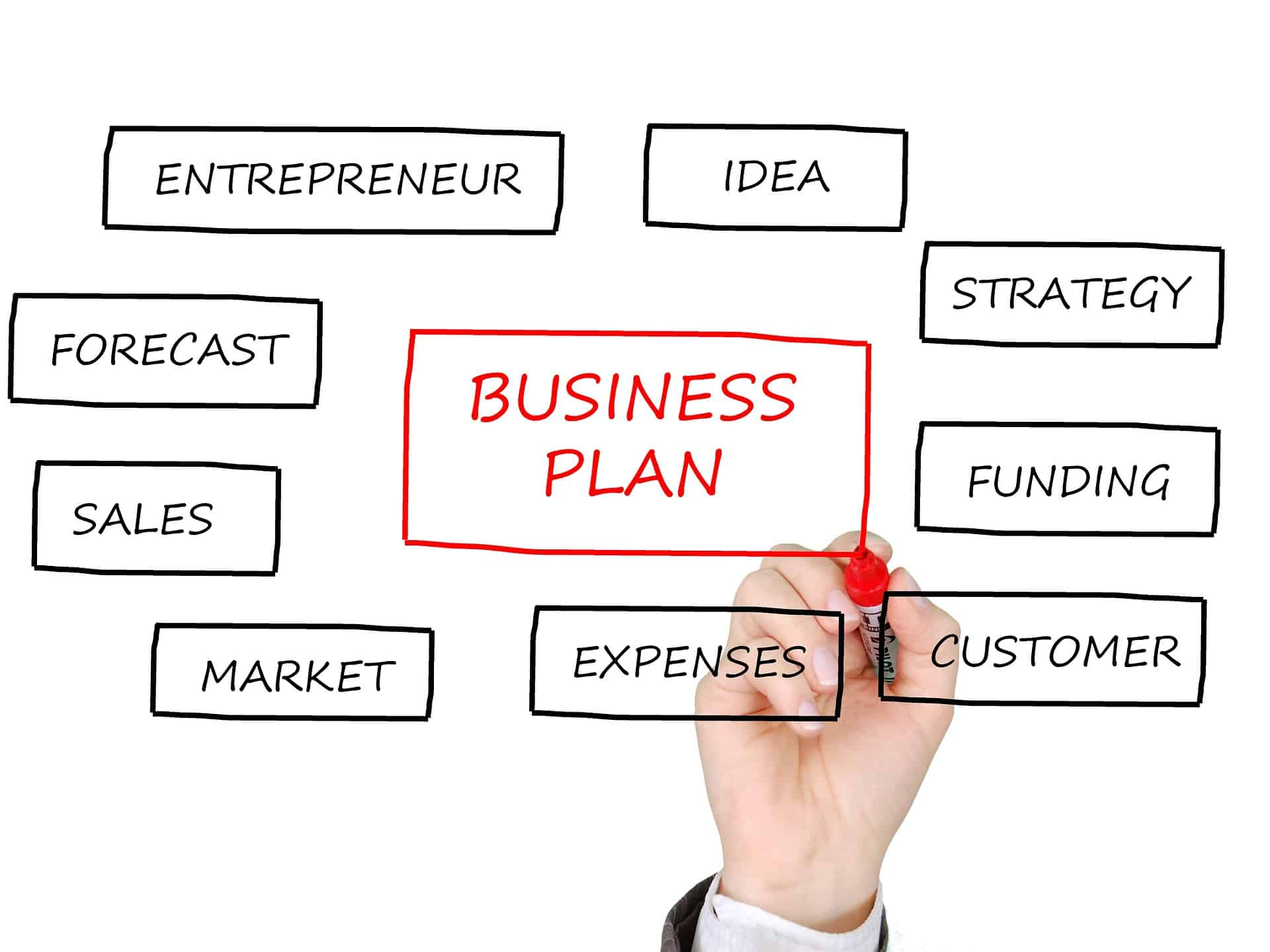 Business Plan 2061633 1920