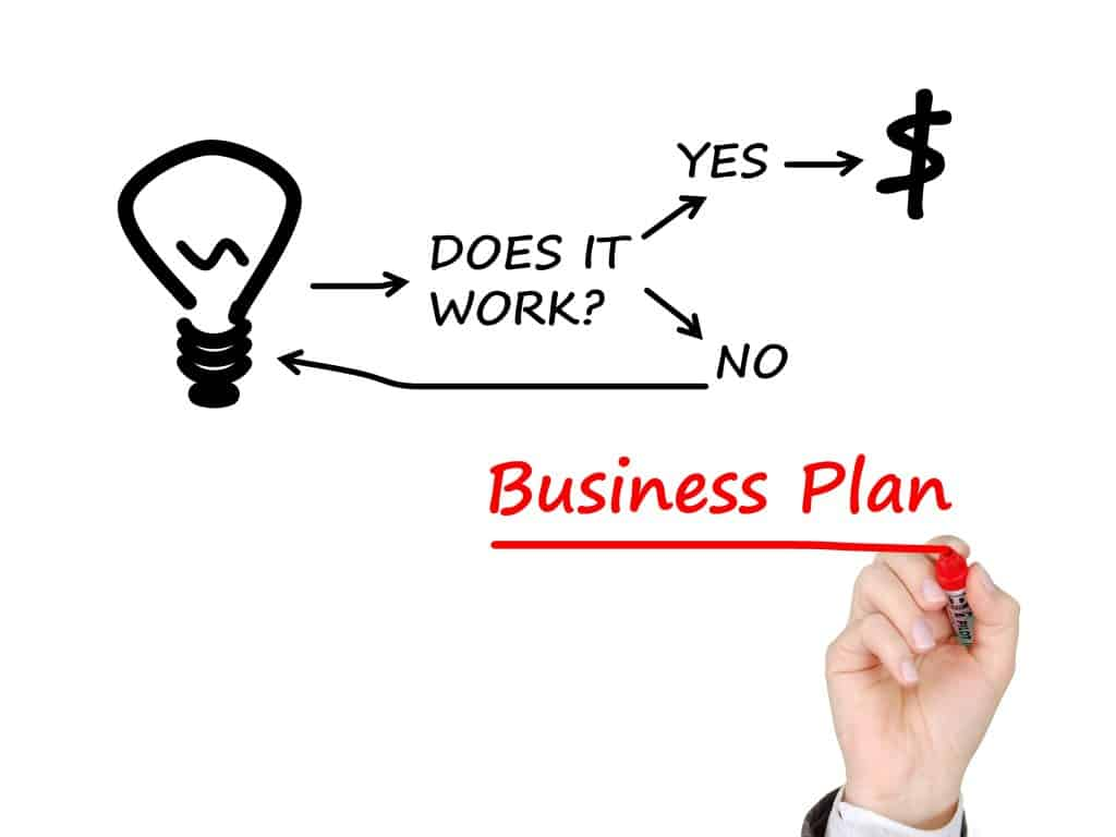 Lean Startup 2018 Vs Business Plan