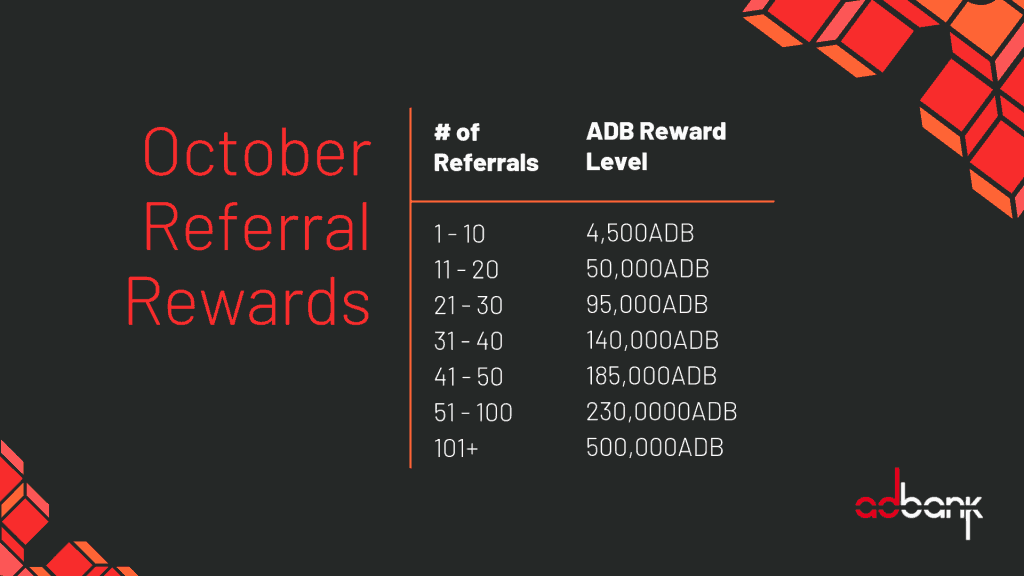 Blade rewards you for the affiliates you obtained in October 2019: up to half a million ADBs!